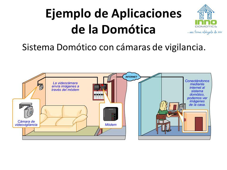 Ejemplo de Aplicaciones de la Domótica