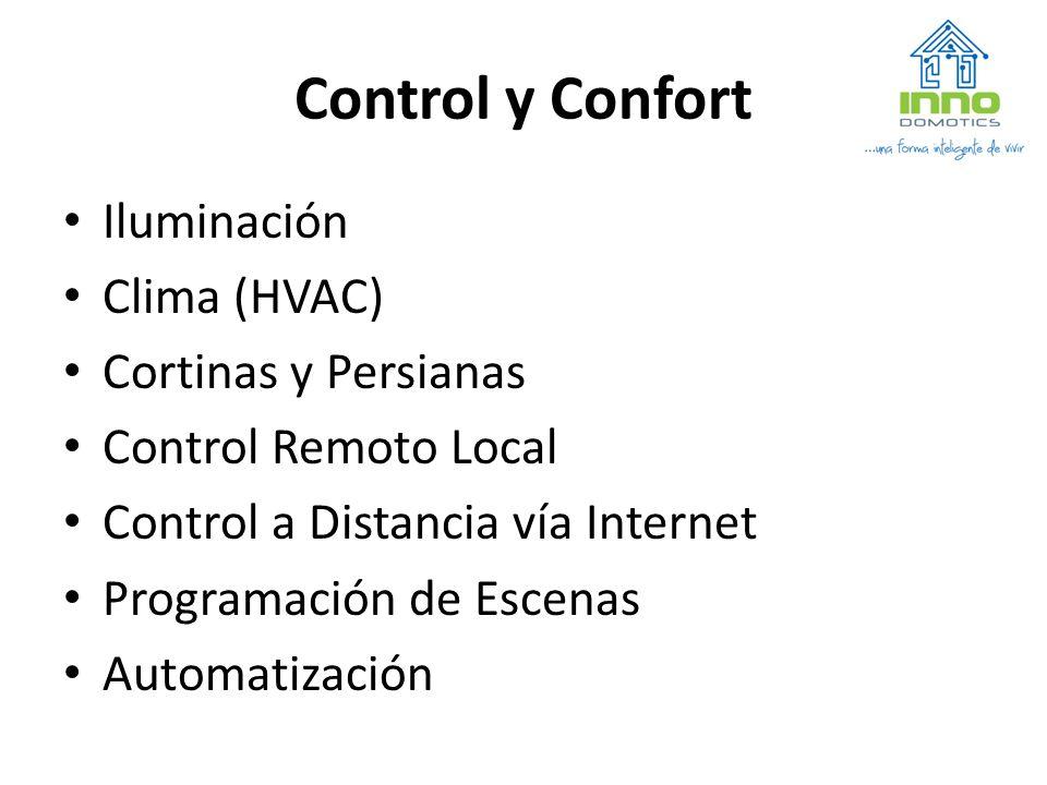 Control y Confort Iluminación Clima (HVAC) Cortinas y Persianas