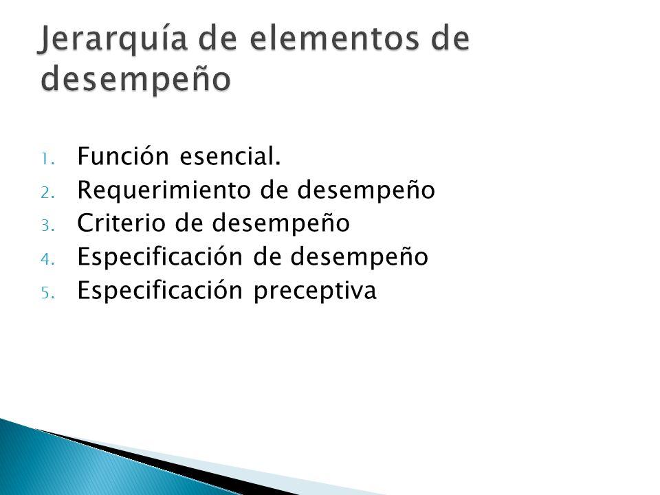 Jerarquía de elementos de desempeño