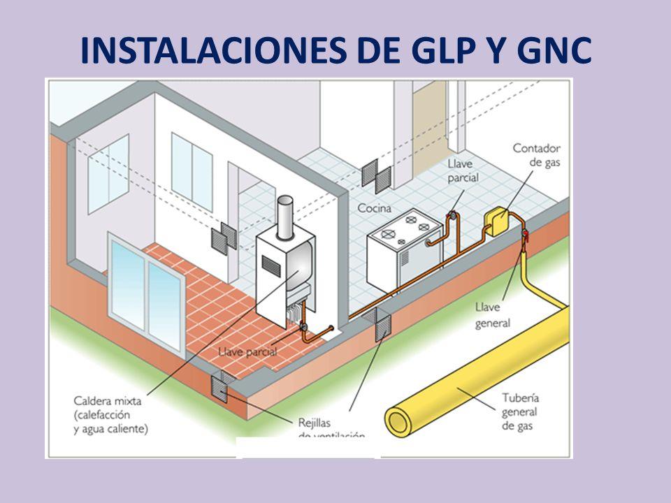 INSTALACIONES DE GLP Y GNC