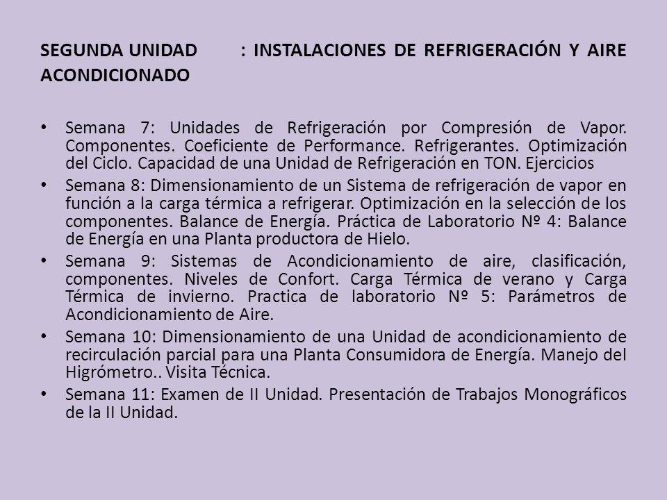SEGUNDA UNIDAD : INSTALACIONES DE REFRIGERACIÓN Y AIRE ACONDICIONADO