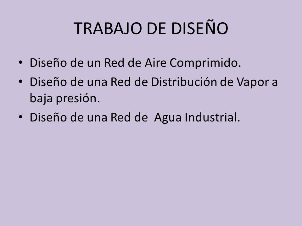 TRABAJO DE DISEÑO Diseño de un Red de Aire Comprimido.