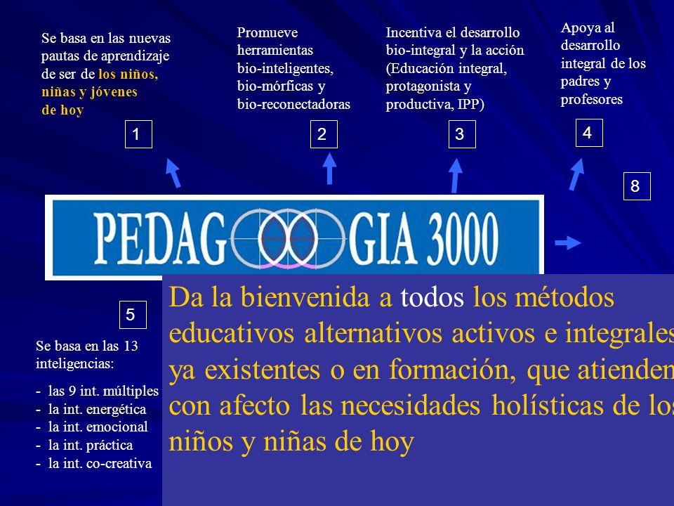 Apoya al desarrollo integral de los padres y profesores