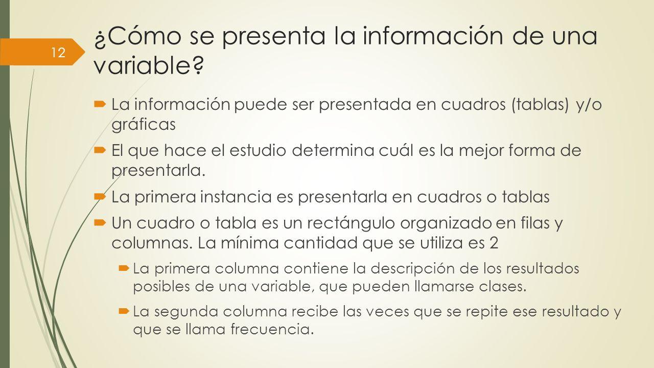 ¿Cómo se presenta la información de una variable