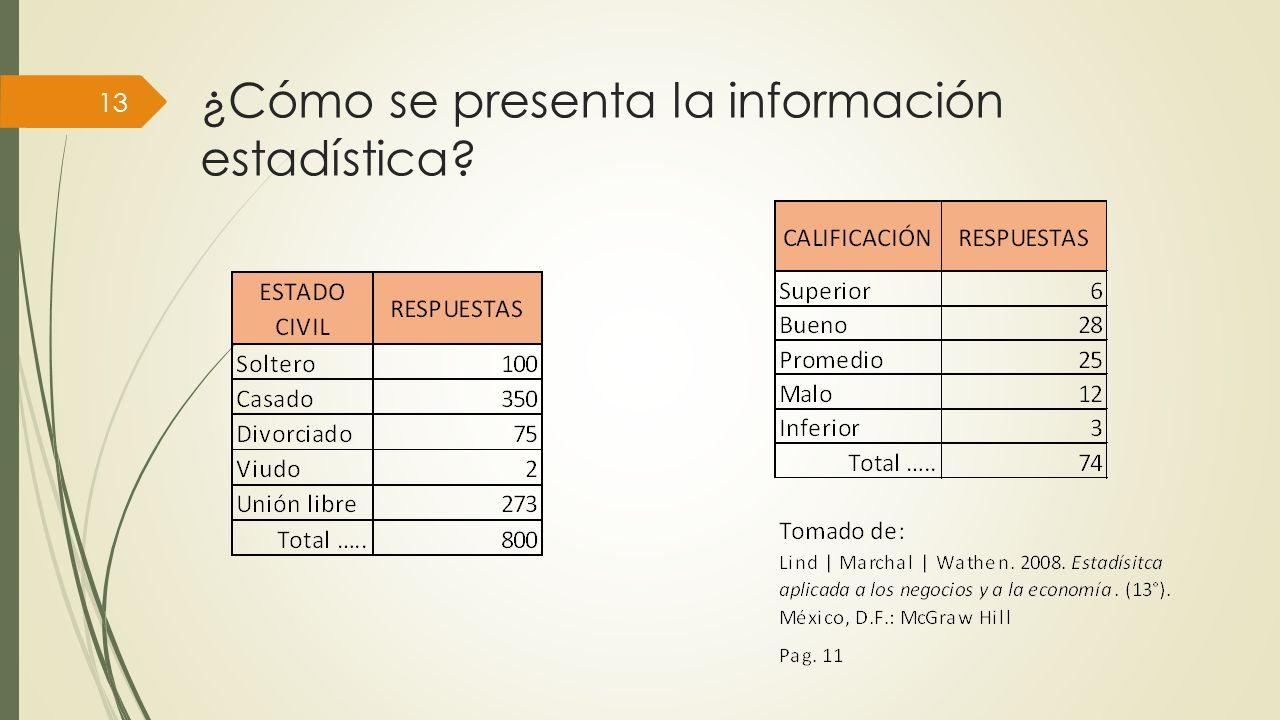 ¿Cómo se presenta la información estadística