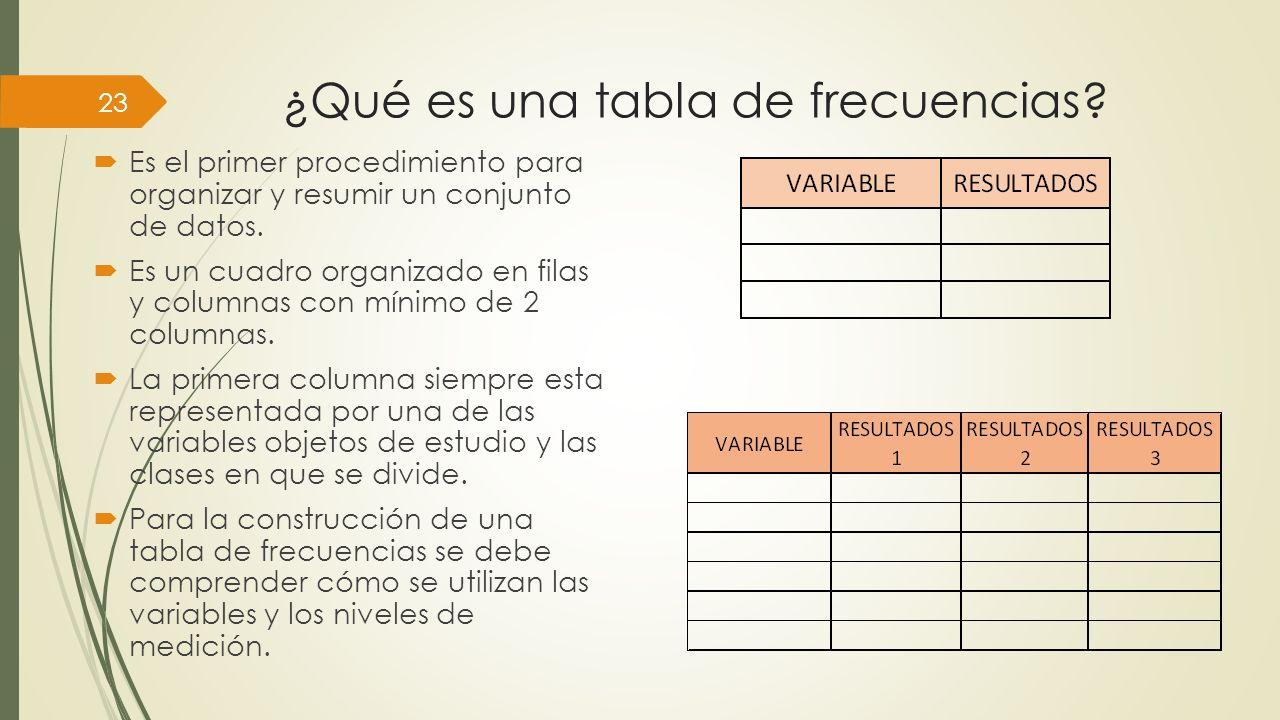 ¿Qué es una tabla de frecuencias