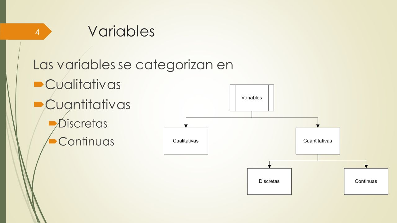 Variables Las variables se categorizan en Cualitativas Cuantitativas
