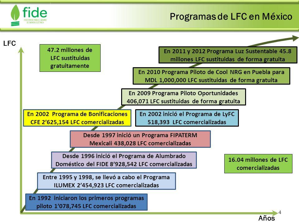 Programas de LFC en México
