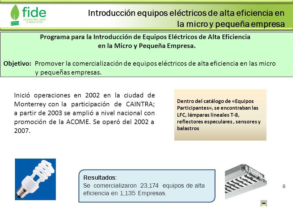 Introducción equipos eléctricos de alta eficiencia en la micro y pequeña empresa