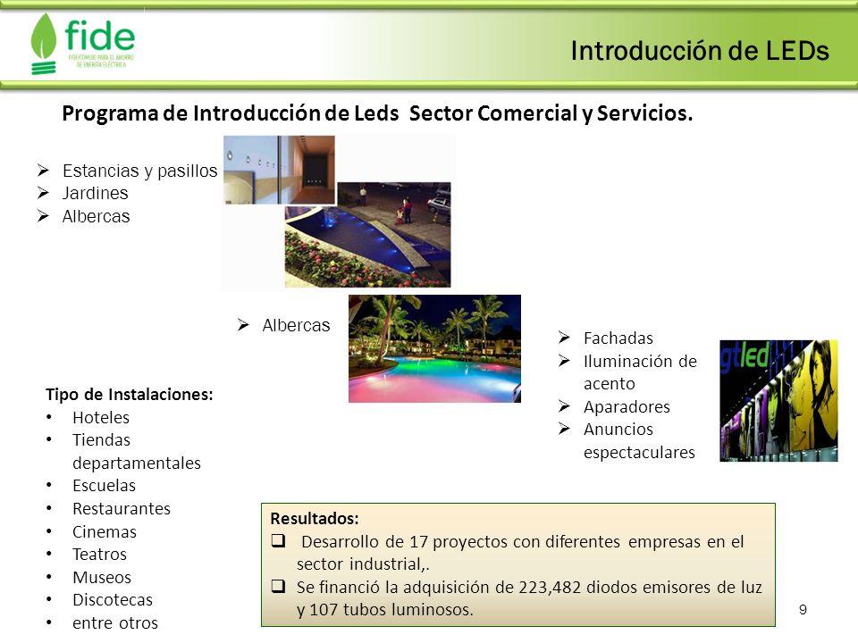 Programa de Introducción de Leds Sector Comercial y Servicios.