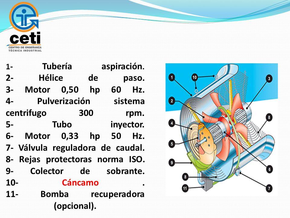 1- Tubería aspiración. 2- Hélice de paso. 3- Motor 0,50 hp 60 Hz
