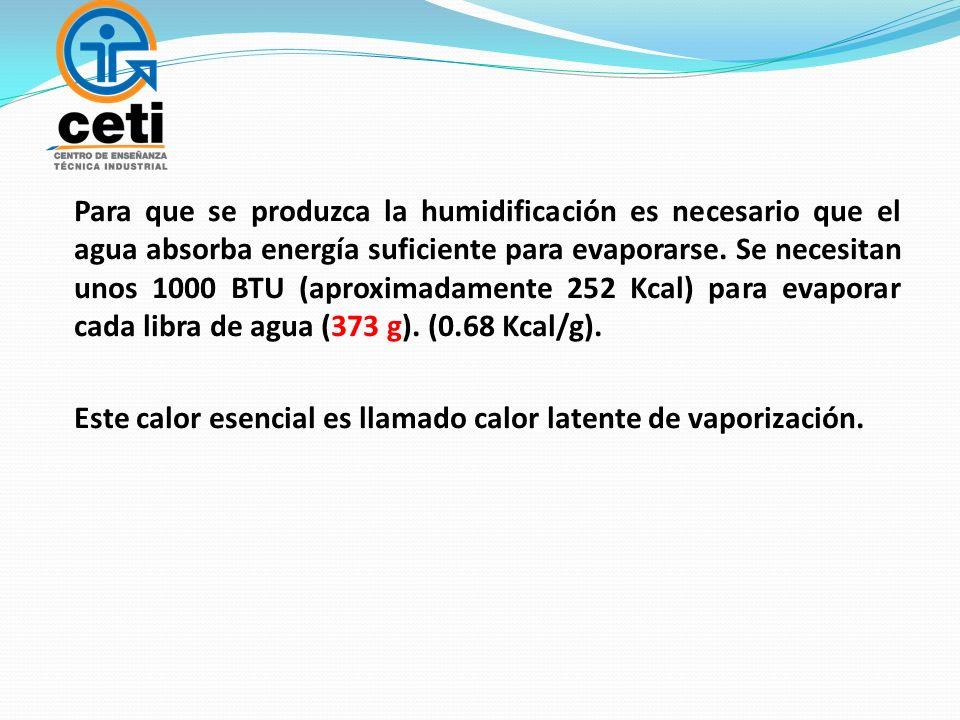 Para que se produzca la humidificación es necesario que el agua absorba energía suficiente para evaporarse.