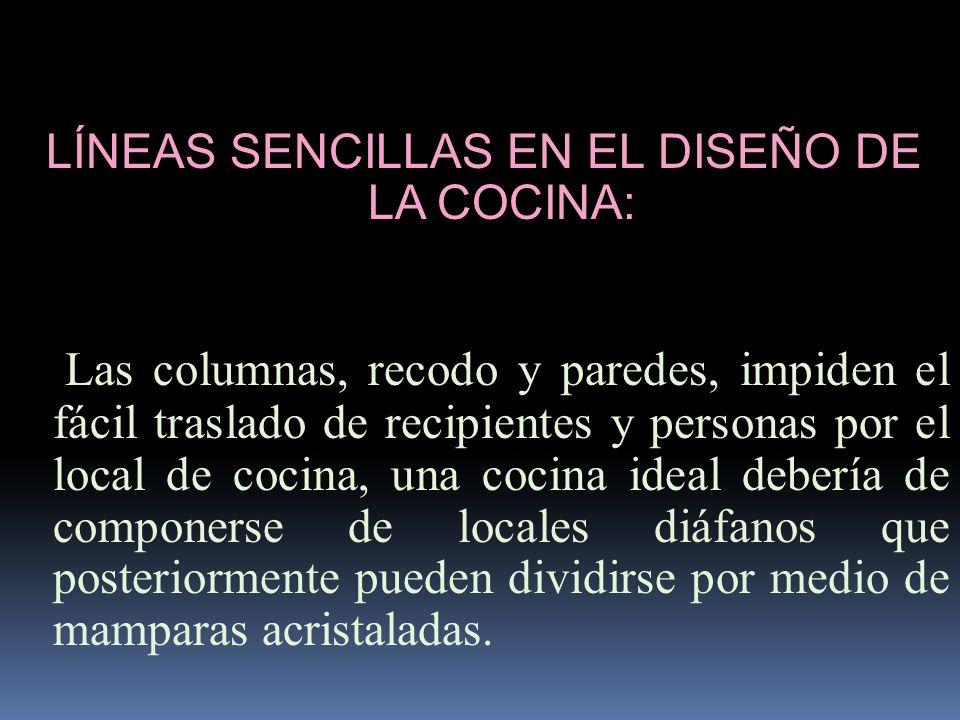 LÍNEAS SENCILLAS EN EL DISEÑO DE LA COCINA: