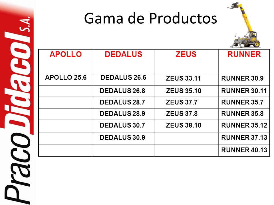 Gama de Productos APOLLO DEDALUS ZEUS RUNNER APOLLO 25.6 DEDALUS 26.6