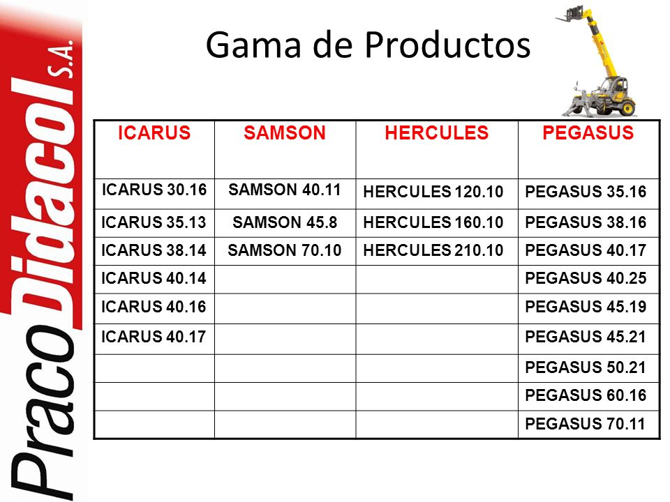 Gama de Productos ICARUS SAMSON HERCULES PEGASUS ICARUS 30.16