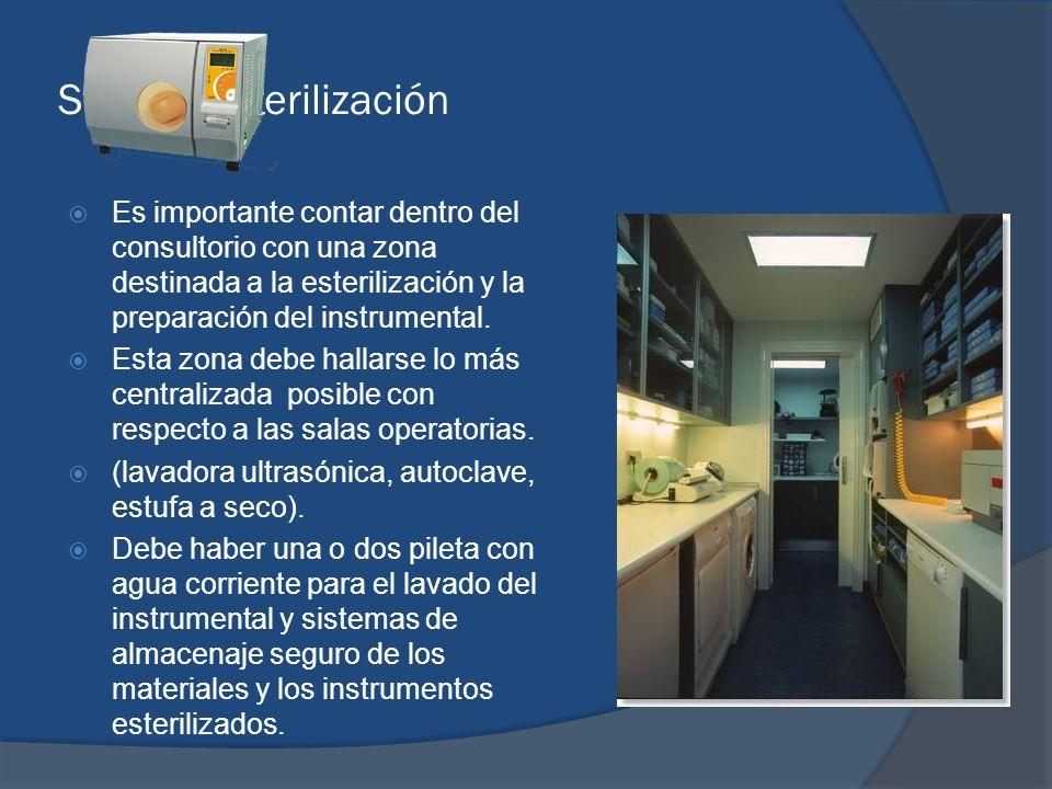 Sala de esterilización