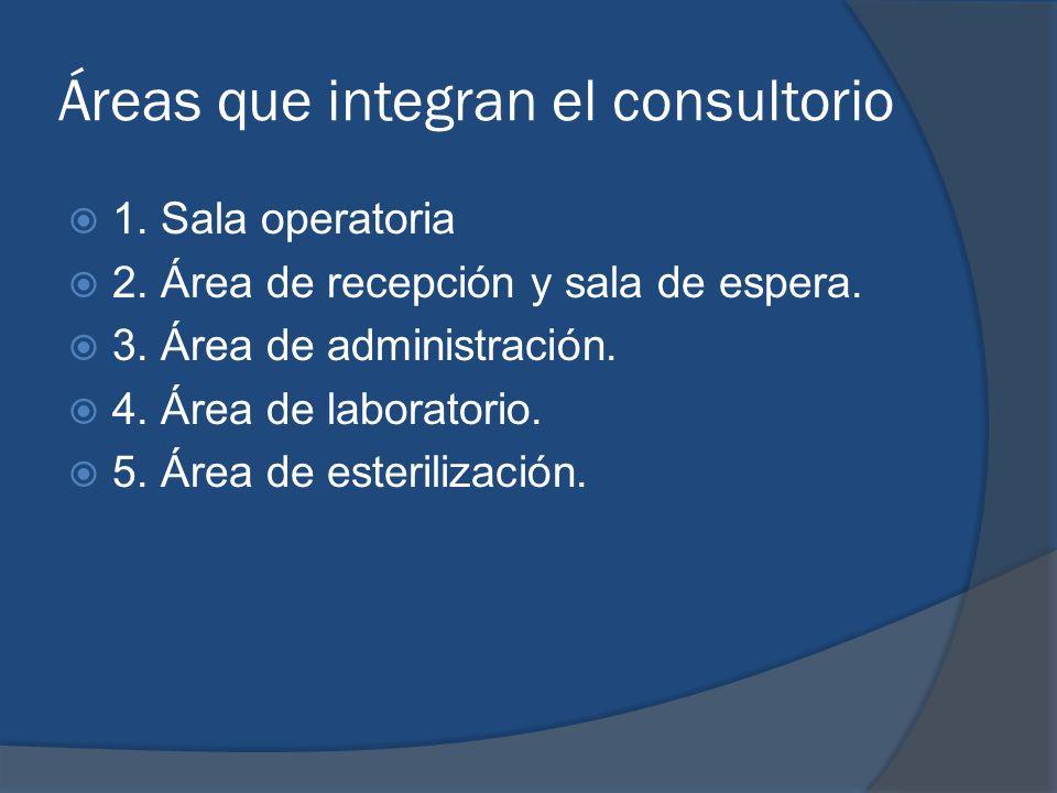 Áreas que integran el consultorio