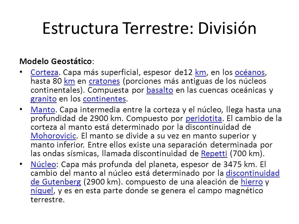 Estructura Terrestre: División