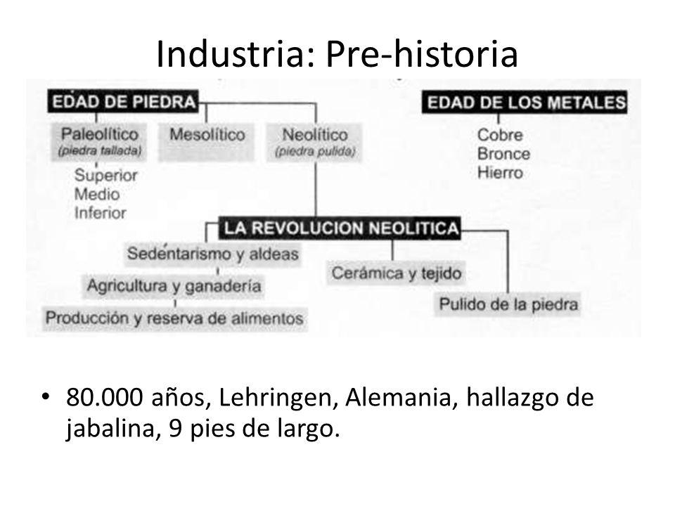 Industria: Pre-historia