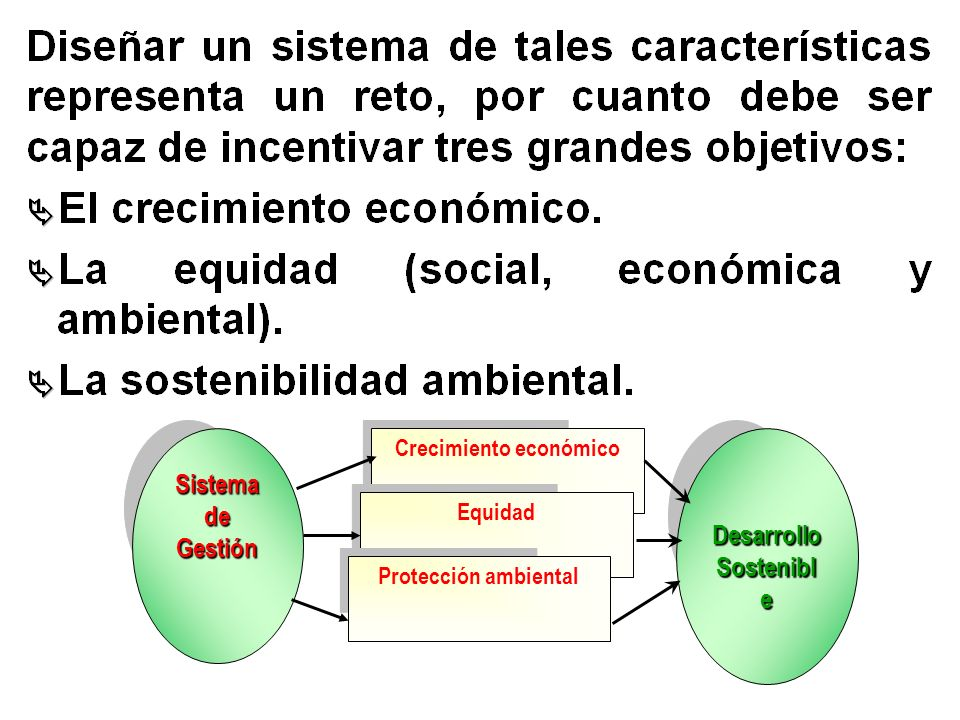 Crecimiento económico Desarrollo Sostenible