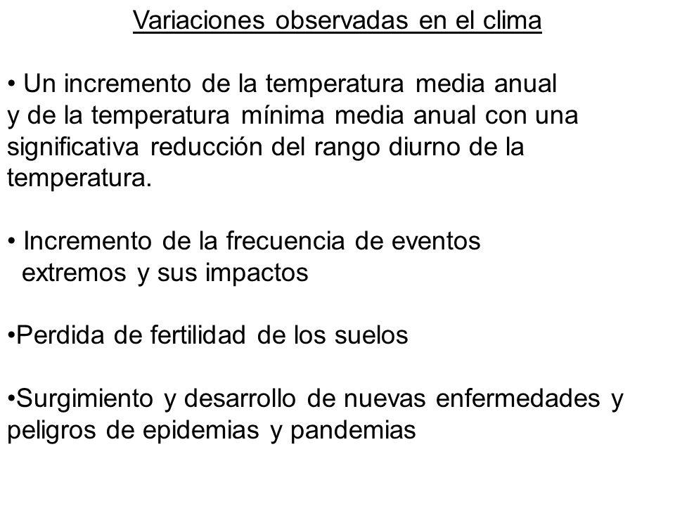 Variaciones observadas en el clima