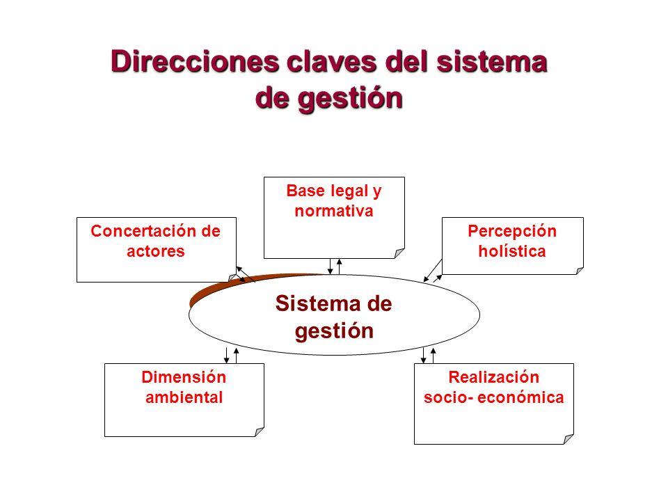 Direcciones claves del sistema de gestión