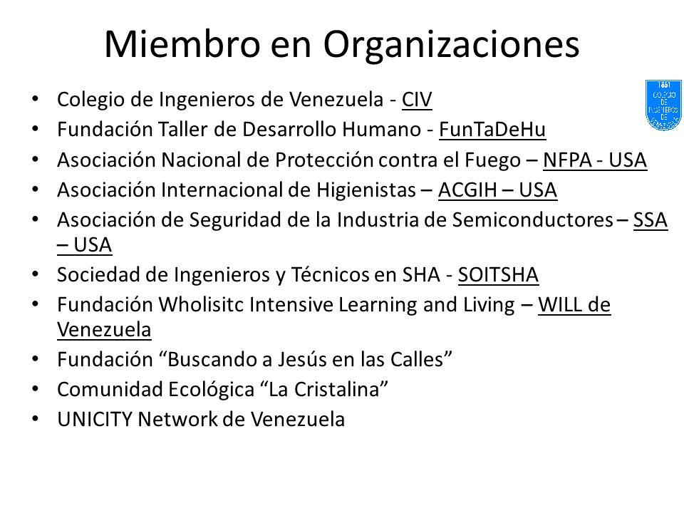 Miembro en Organizaciones