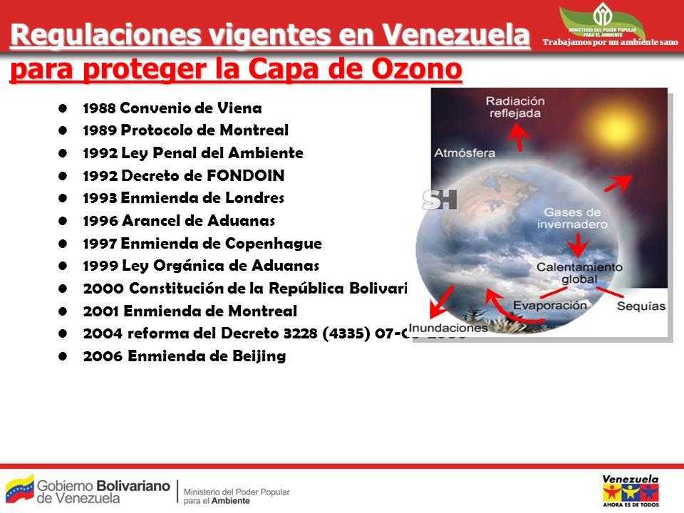Regulaciones vigentes en Venezuela para proteger la Capa de Ozono