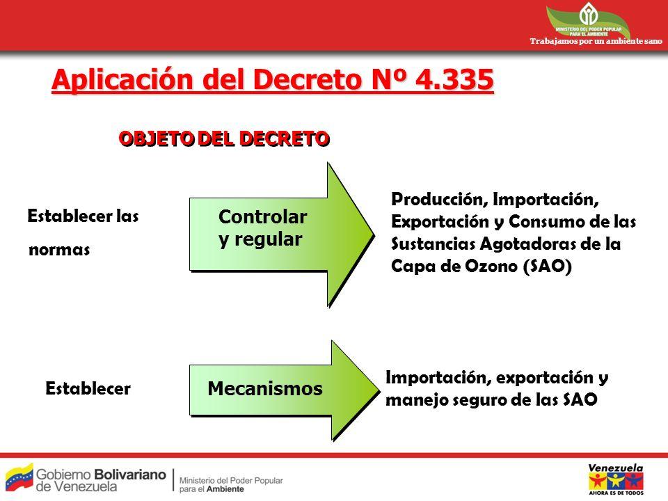 Aplicación del Decreto Nº 4.335