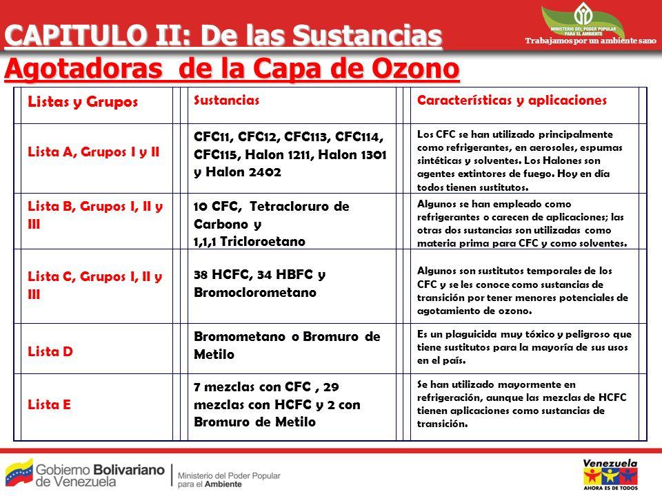 CAPITULO II: De las Sustancias Agotadoras de la Capa de Ozono