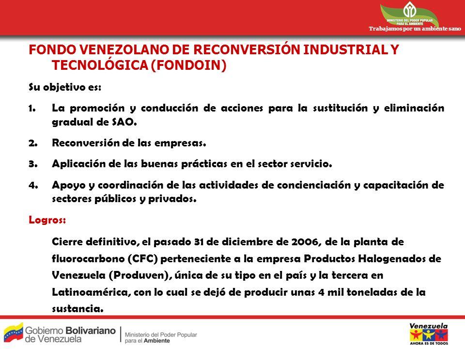 FONDO VENEZOLANO DE RECONVERSIÓN INDUSTRIAL Y TECNOLÓGICA (FONDOIN)