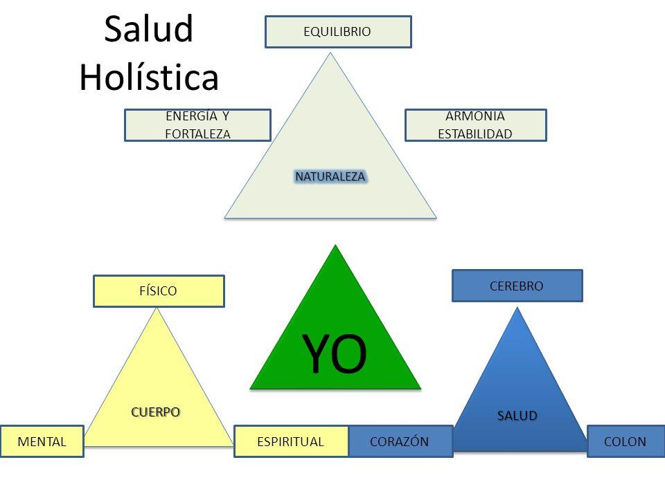 YO Salud Holística EQUILIBRIO ENERGÍA Y FORTALEZA ARMONIA ESTABILIDAD
