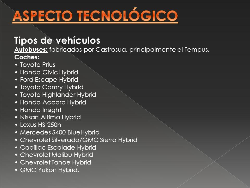 ASPECTO TECNOLÓGICO Tipos de vehículos