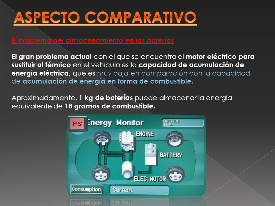 ASPECTO COMPARATIVO El problema del almacenamiento en las baterías