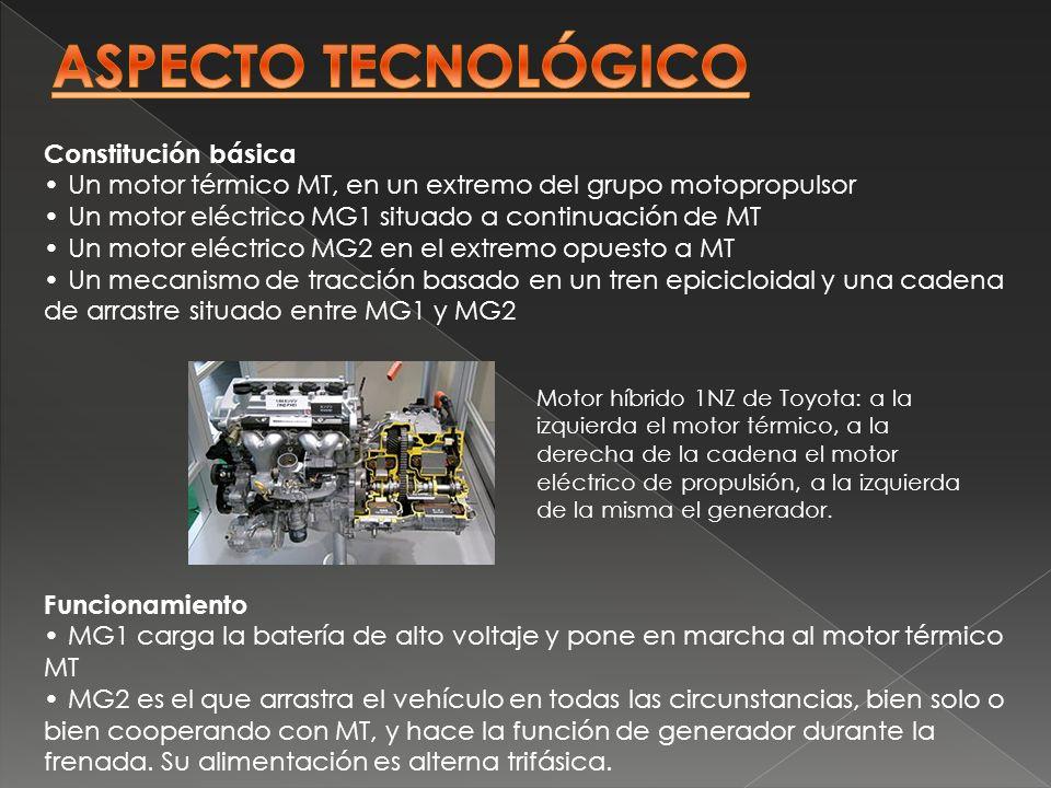 ASPECTO TECNOLÓGICO Constitución básica