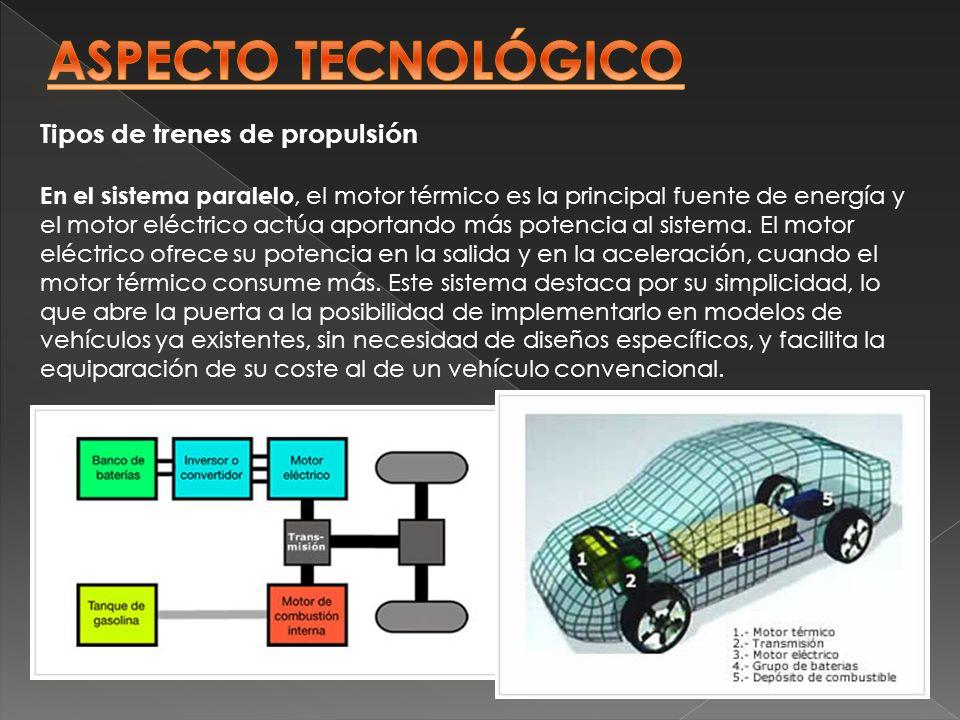 ASPECTO TECNOLÓGICO Tipos de trenes de propulsión