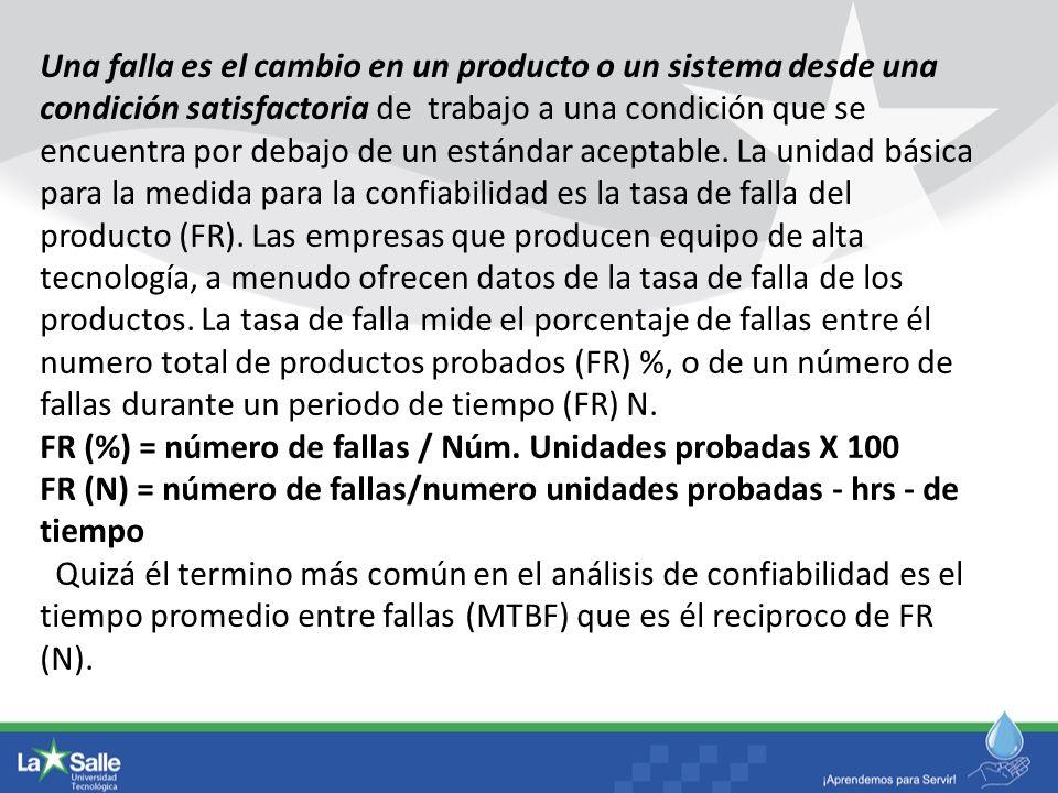 Una falla es el cambio en un producto o un sistema desde una condición satisfactoria de trabajo a una condición que se encuentra por debajo de un estándar aceptable. La unidad básica para la medida para la confiabilidad es la tasa de falla del producto (FR). Las empresas que producen equipo de alta tecnología, a menudo ofrecen datos de la tasa de falla de los productos. La tasa de falla mide el porcentaje de fallas entre él numero total de productos probados (FR) %, o de un número de fallas durante un periodo de tiempo (FR) N.