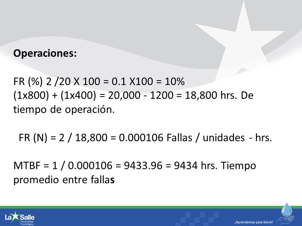 Operaciones: FR (%) 2 /20 X 100 = 0.1 X100 = 10%