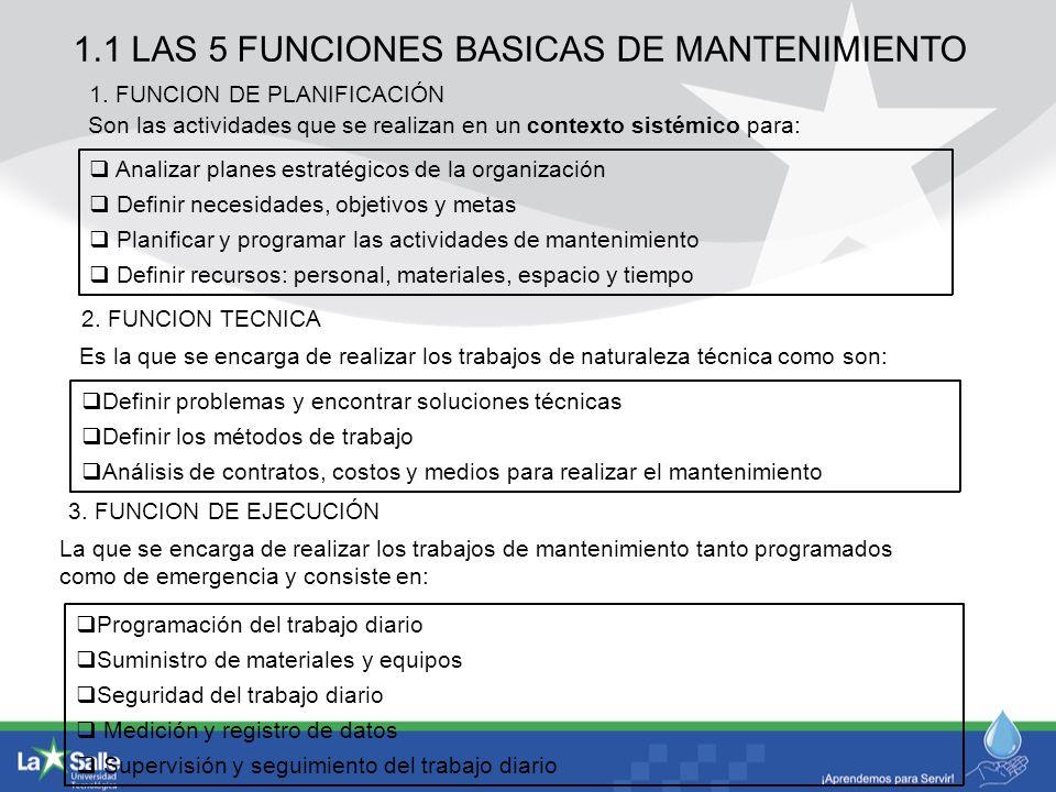1.1 LAS 5 FUNCIONES BASICAS DE MANTENIMIENTO