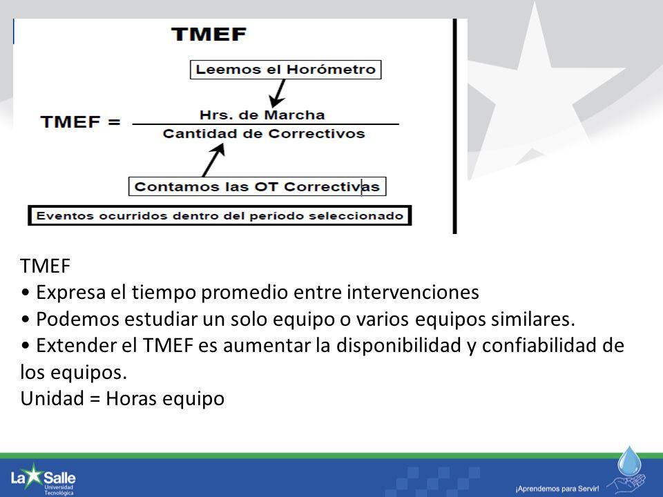 TMEF • Expresa el tiempo promedio entre intervenciones. • Podemos estudiar un solo equipo o varios equipos similares.