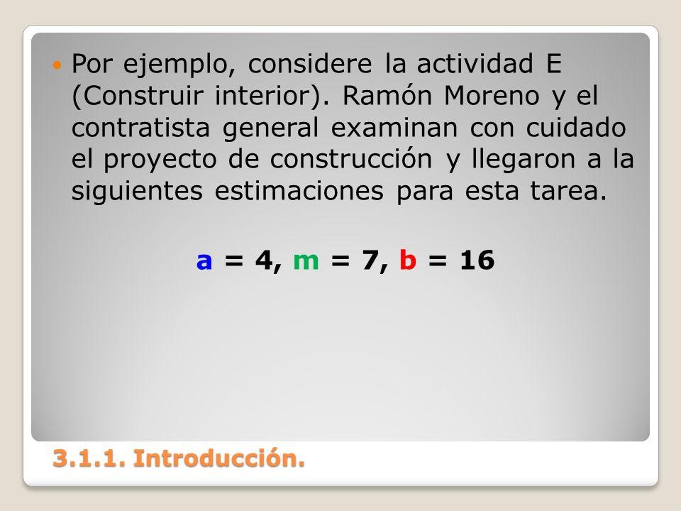 Por ejemplo, considere la actividad E (Construir interior)