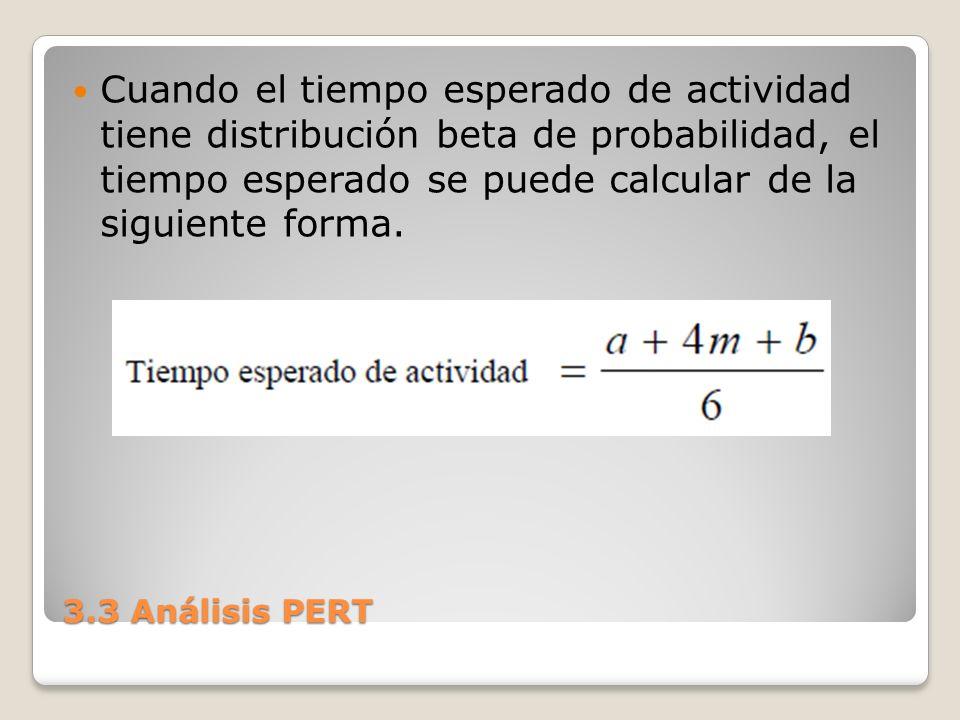 Cuando el tiempo esperado de actividad tiene distribución beta de probabilidad, el tiempo esperado se puede calcular de la siguiente forma.