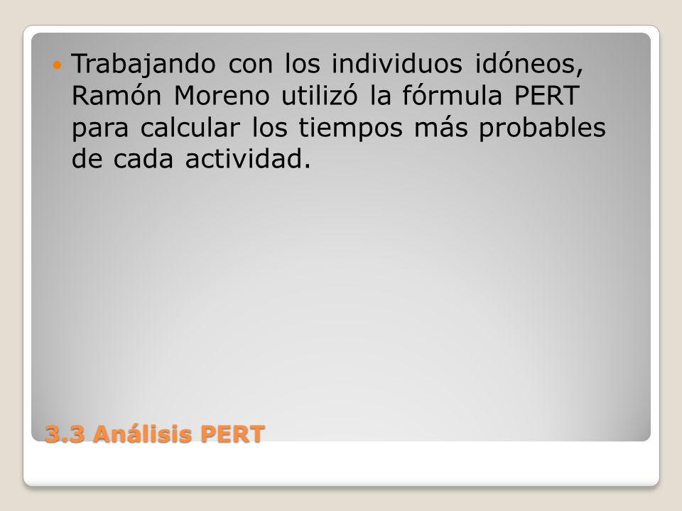 Trabajando con los individuos idóneos, Ramón Moreno utilizó la fórmula PERT para calcular los tiempos más probables de cada actividad.