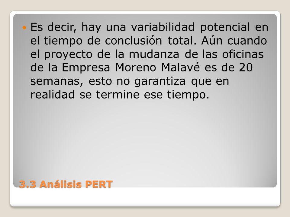 Es decir, hay una variabilidad potencial en el tiempo de conclusión total. Aún cuando el proyecto de la mudanza de las oficinas de la Empresa Moreno Malavé es de 20 semanas, esto no garantiza que en realidad se termine ese tiempo.