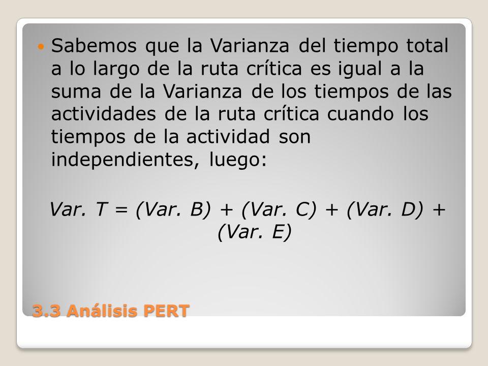 Var. T = (Var. B) + (Var. C) + (Var. D) + (Var. E)