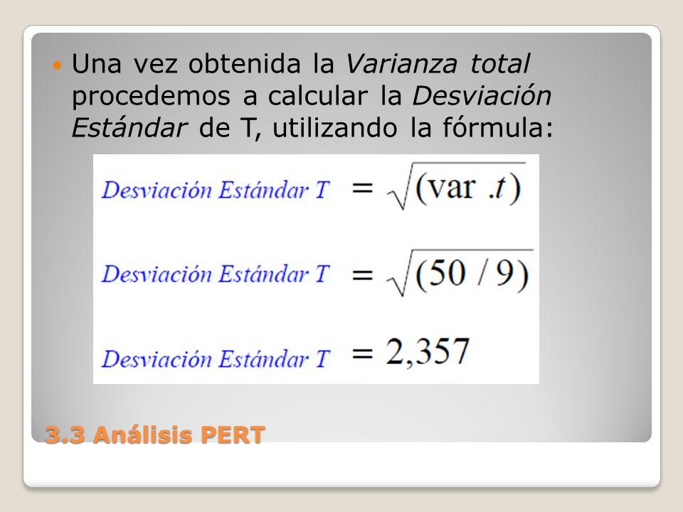 Una vez obtenida la Varianza total procedemos a calcular la Desviación Estándar de T, utilizando la fórmula: