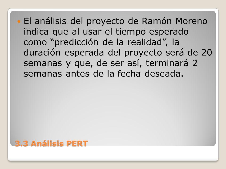 El análisis del proyecto de Ramón Moreno indica que al usar el tiempo esperado como predicción de la realidad , la duración esperada del proyecto será de 20 semanas y que, de ser así, terminará 2 semanas antes de la fecha deseada.