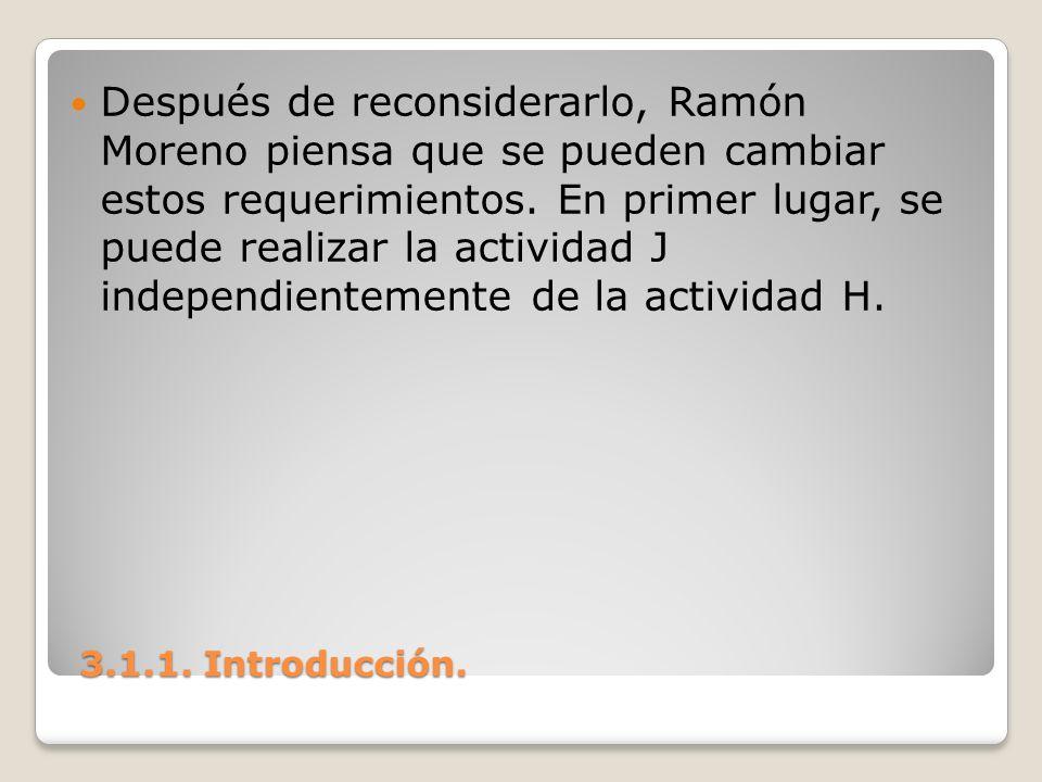 Después de reconsiderarlo, Ramón Moreno piensa que se pueden cambiar estos requerimientos. En primer lugar, se puede realizar la actividad J independientemente de la actividad H.