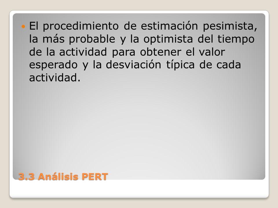 El procedimiento de estimación pesimista, la más probable y la optimista del tiempo de la actividad para obtener el valor esperado y la desviación típica de cada actividad.