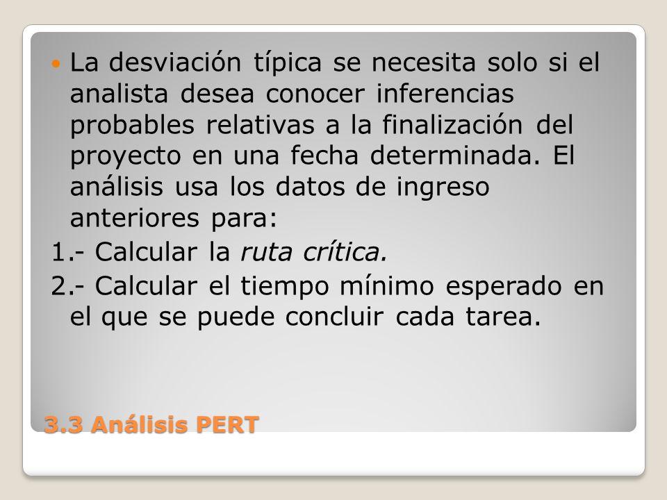 1.- Calcular la ruta crítica.